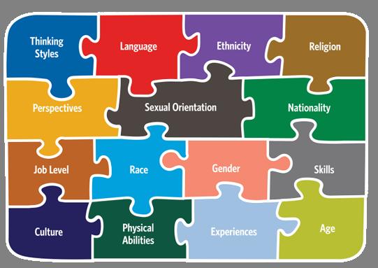 Inclusion-puzzle